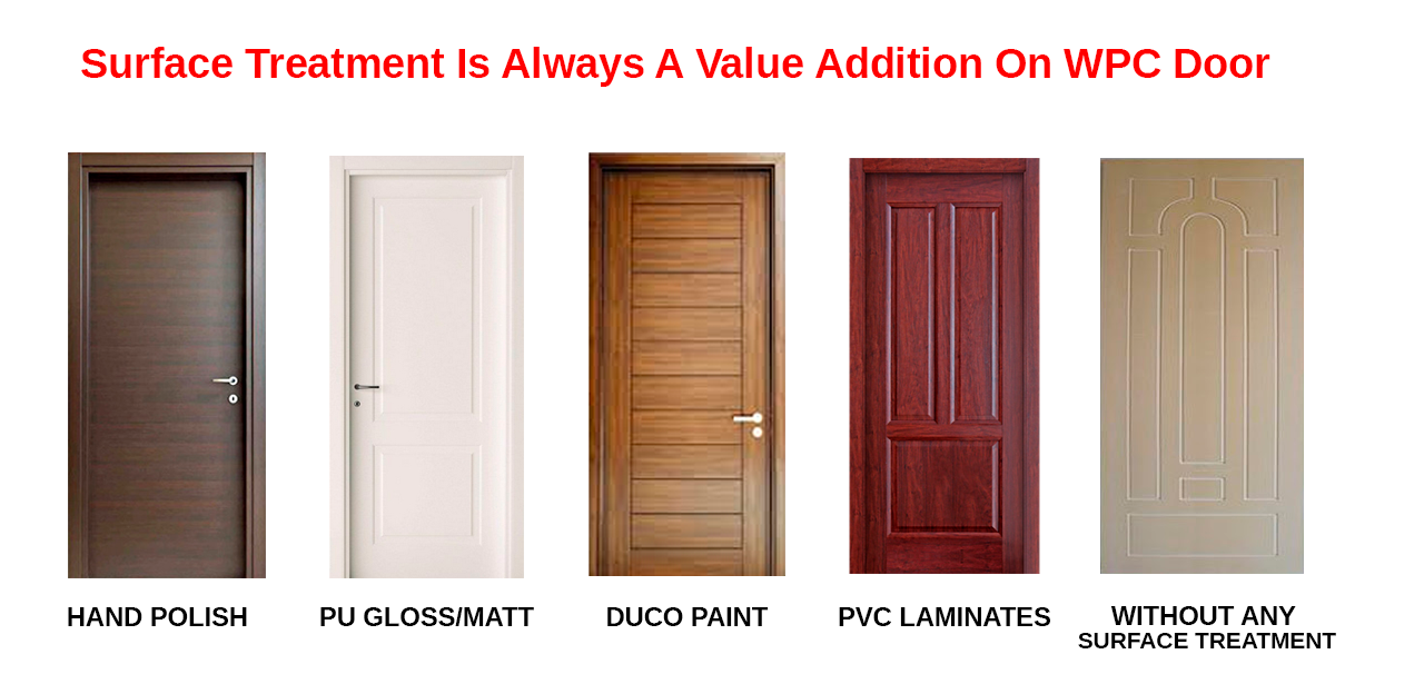 3 Things you Should Know about WPC Doors